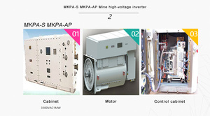MKPA-S MKPA-AP Mine high-voltage inverter