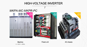 MKPA-MC MKPR-PC High-voltage inverter
